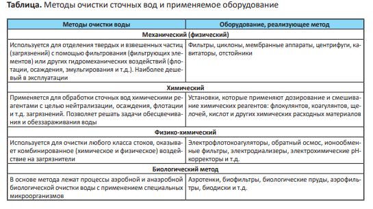 Вода Архыз - Питьевая вода с доставкой в Санкт-Петербурге